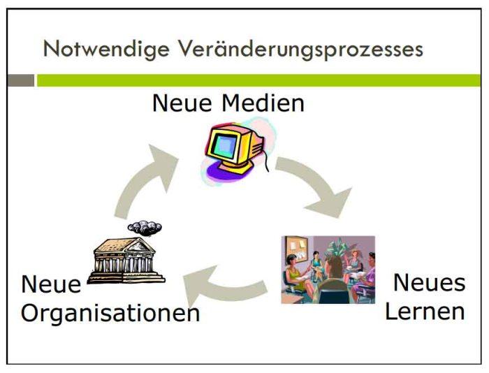 PDF_Votraege_Aufenanger_BesserLernenmitdigitalenMedien_0113